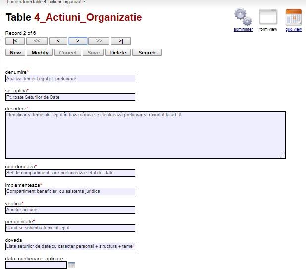 Actiunile organizatiei